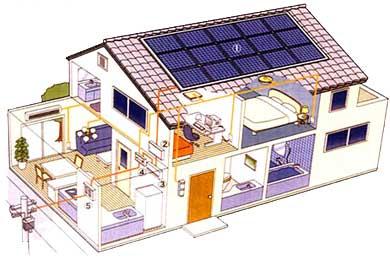 Pannelli fotovoltaici energia con un impianto fotovoltaico for Stufa radiante a risparmio energetico