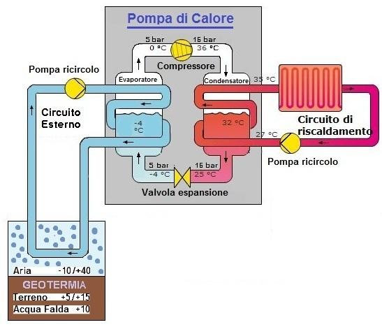 Pompa di calore per la produzione di acqua calda sanitaria for Connessioni idrauliche di acqua calda sanitaria